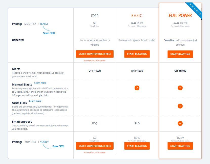 Blasty Pricing Plan